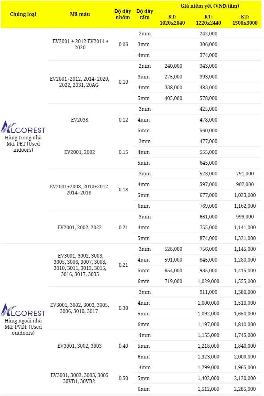 bảng báo giá alu alcorest màu thường