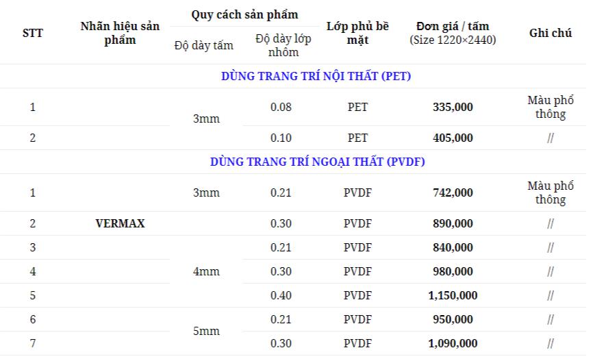 bảng báo giá alu vermax giá rẻ