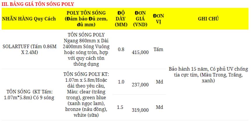 bảng báo giá tôn sóng poly