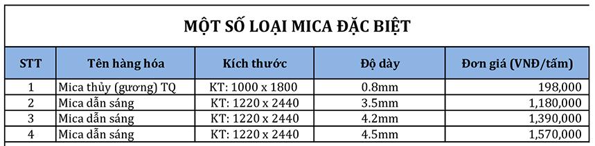 bảng báo giá mica đài loan mới nhất